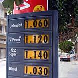 Spritpreise osterreich autobahn aktuell