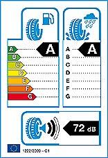 EU-Reifenlabel - © Europäische Union