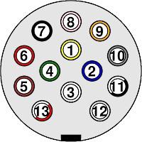 Schema eines 13-poligen Steckers - Quelle: gemeinfrei