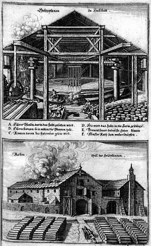 Die Saltzpan zu Hallstätt (Merian, 1679) - Quelle: gemeinfrei